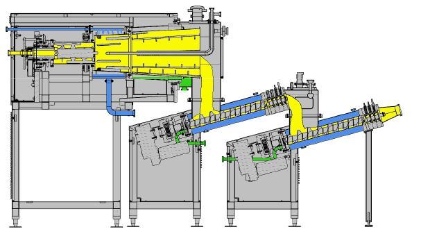 линия производства сливочного масла методом сбивания (маслоизготовитель непрерывного действия) .